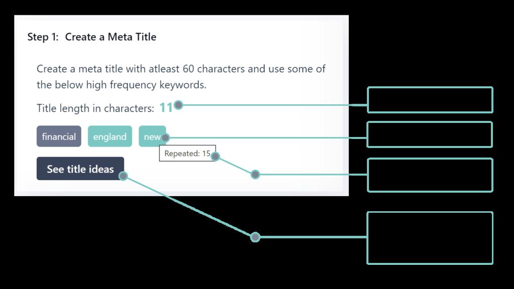 Create Meta Title Keywords