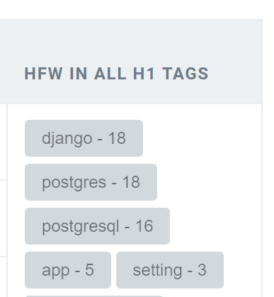 HWF in all H1 tags