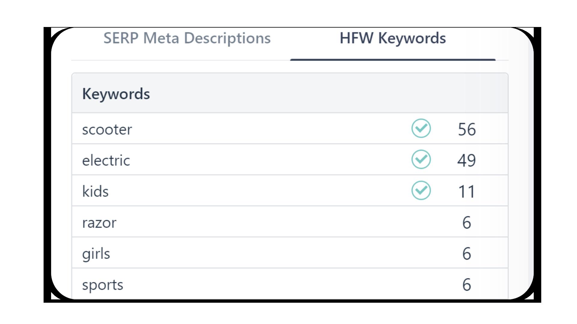 Highest_frequency_keywords