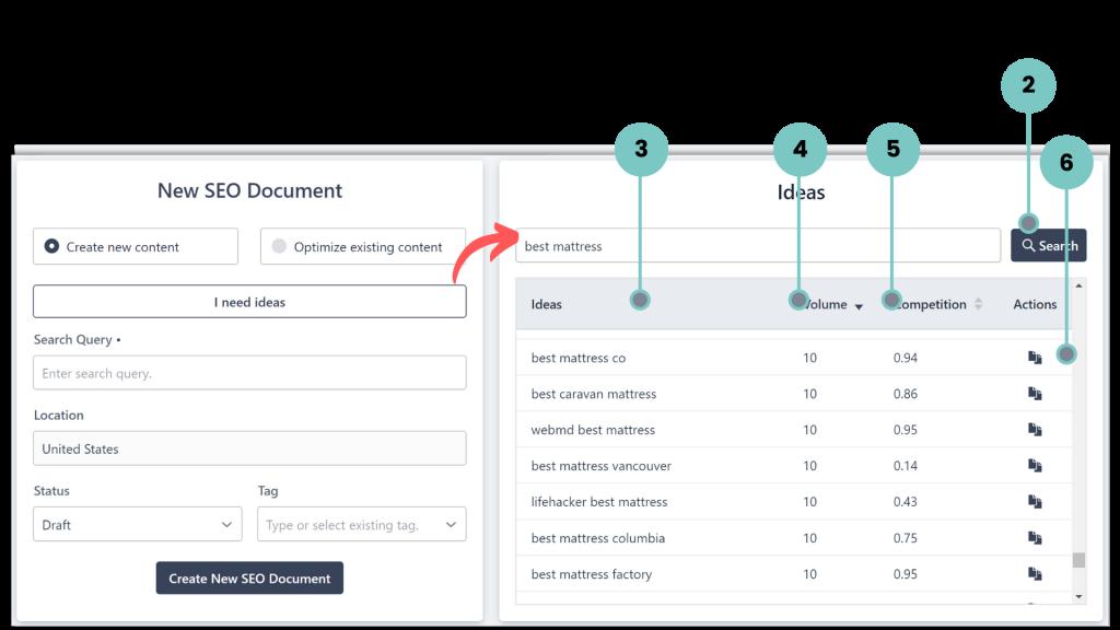 New Seo Documents Ideas